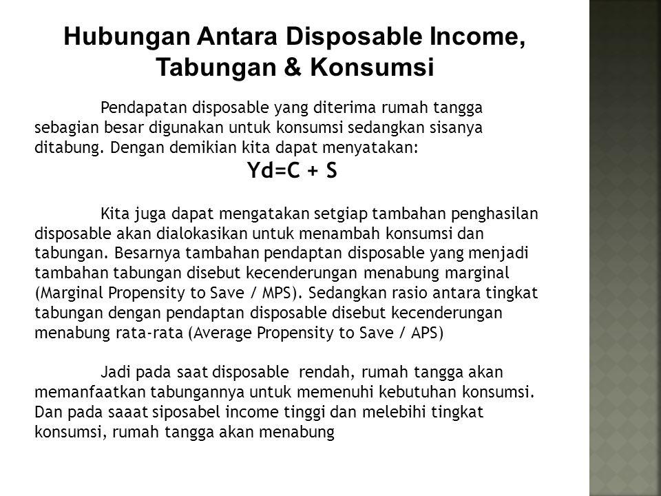 Hubungan Antara Disposable Income, Tabungan & Konsumsi