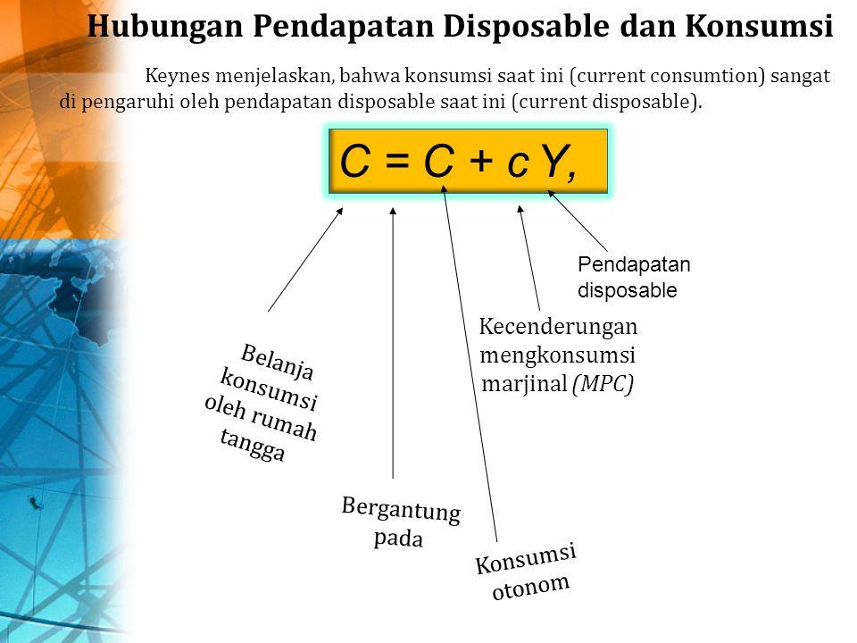 Hubungan Pendapatan Disposable dan Konsumsi
