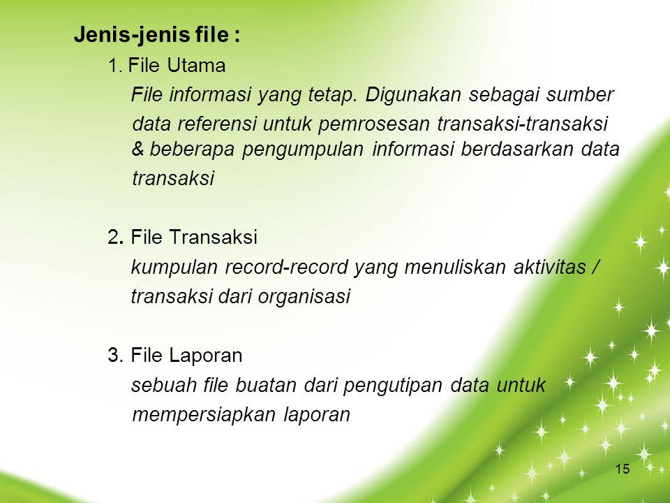 Jenis-jenis file : File informasi yang tetap. Digunakan sebagai sumber