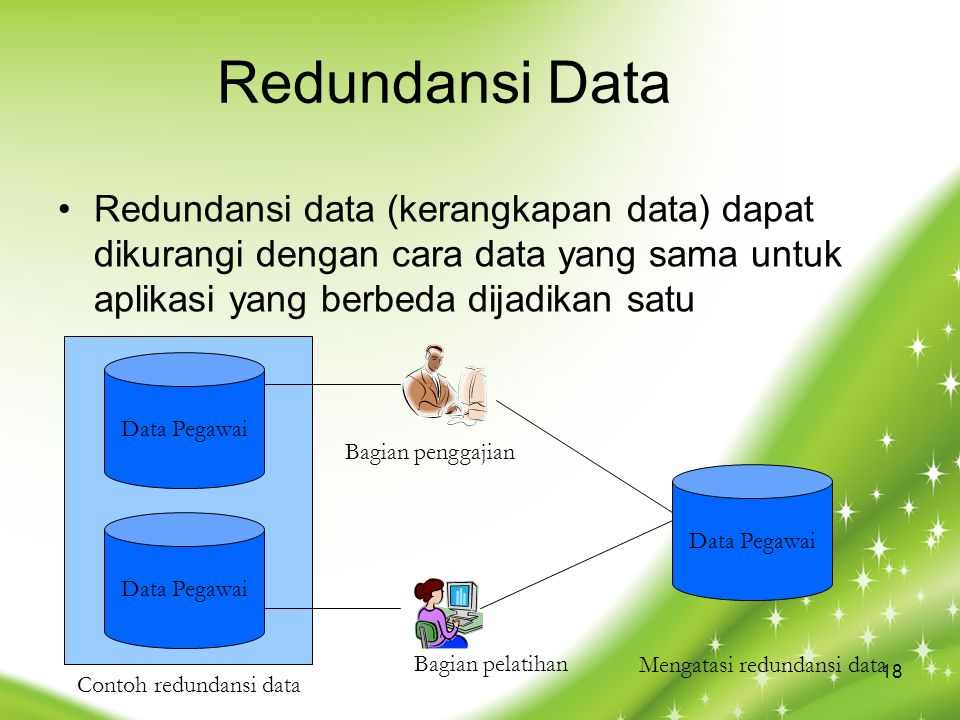 Contoh redundansi data