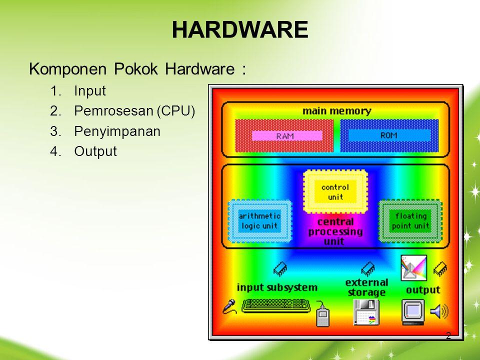 HARDWARE Komponen Pokok Hardware : Input Pemrosesan (CPU) Penyimpanan
