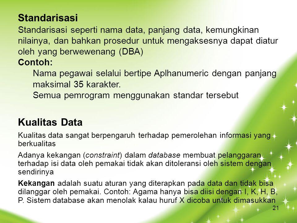 Standarisasi Kualitas Data