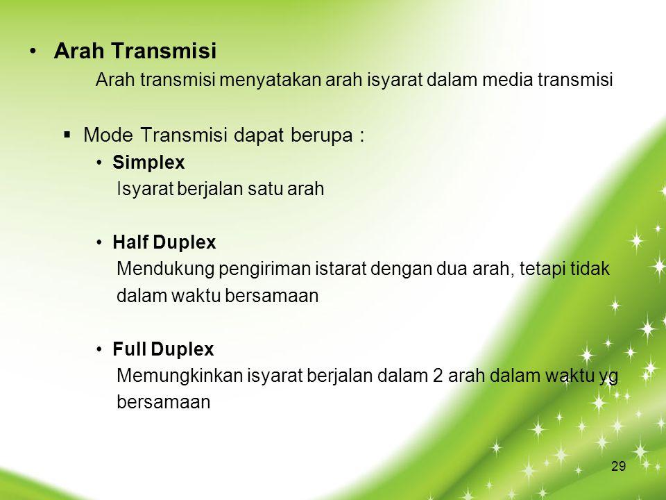 Arah Transmisi Mode Transmisi dapat berupa :