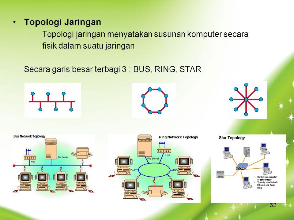 Topologi Jaringan Topologi jaringan menyatakan susunan komputer secara