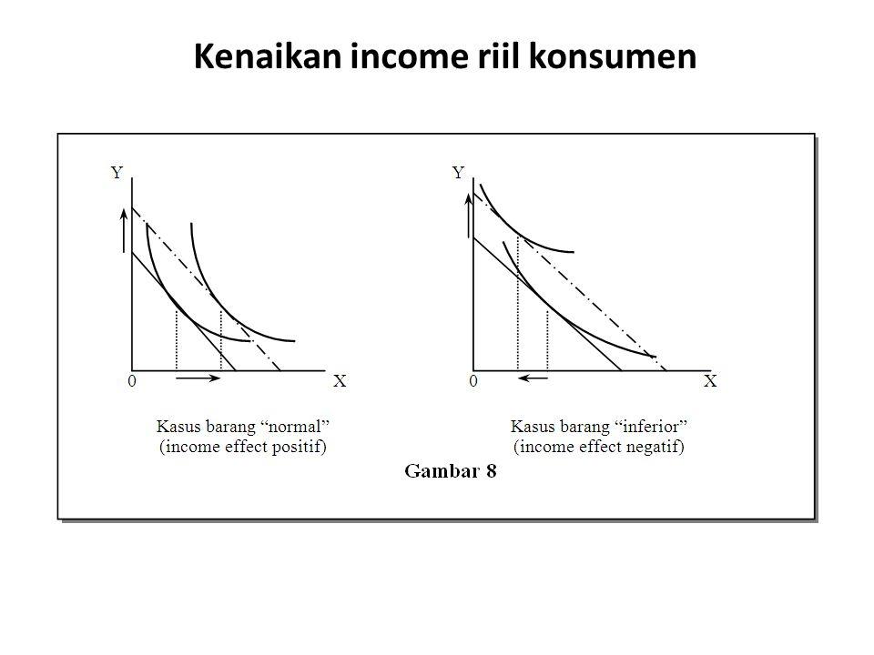 Kenaikan income riil konsumen