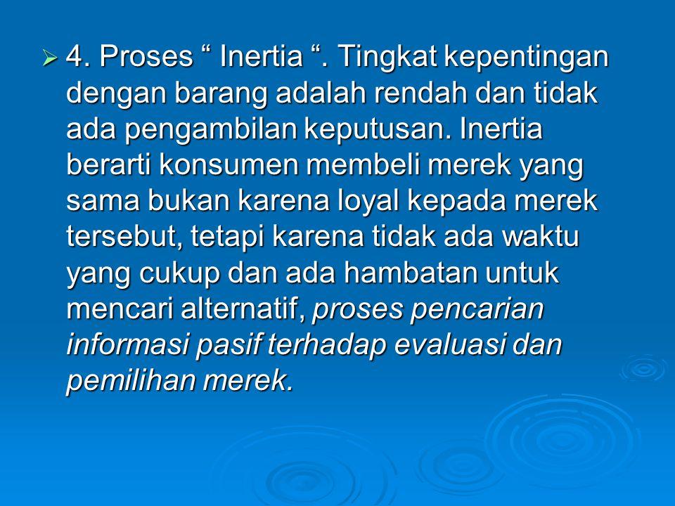 4. Proses Inertia .