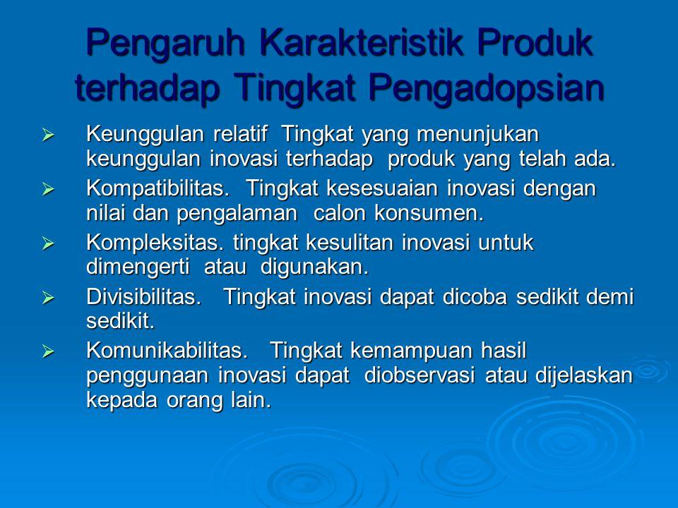 Pengaruh Karakteristik Produk terhadap Tingkat Pengadopsian