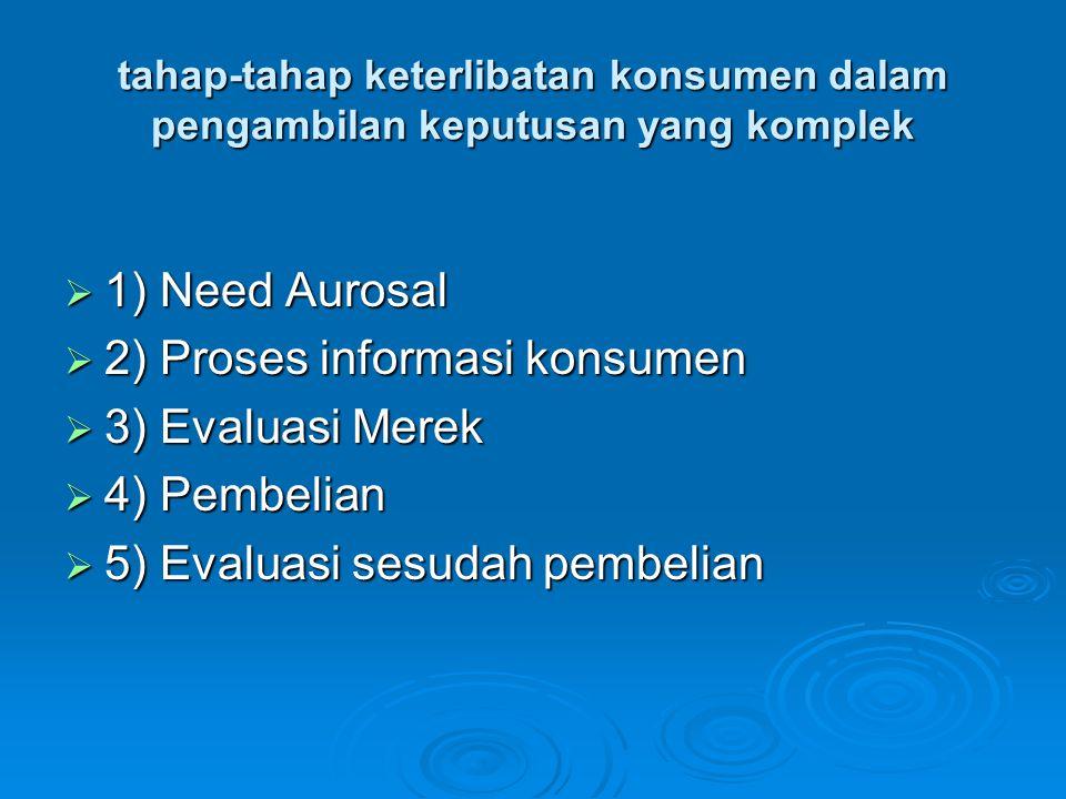 2) Proses informasi konsumen 3) Evaluasi Merek 4) Pembelian