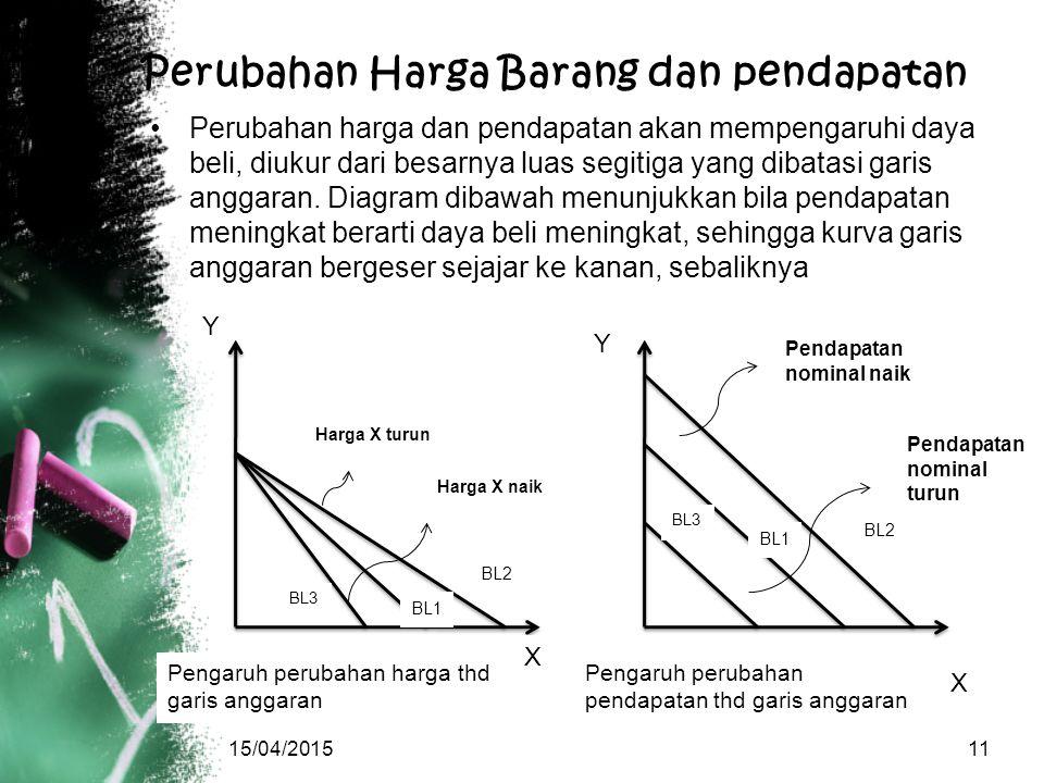 Perubahan Harga Barang dan pendapatan