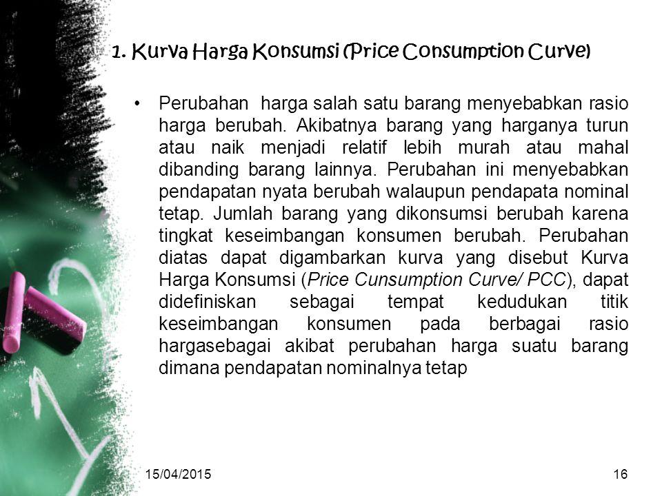 1. Kurva Harga Konsumsi (Price Consumption Curve)