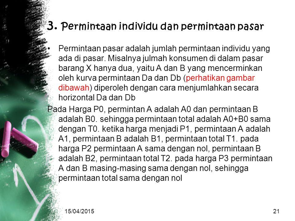 3. Permintaan individu dan permintaan pasar