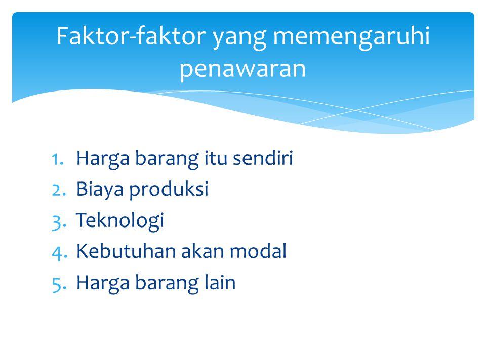 Faktor-faktor yang memengaruhi penawaran