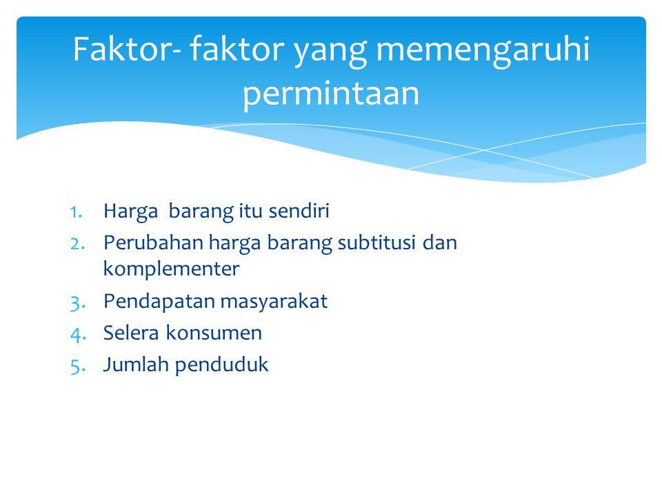 Faktor- faktor yang memengaruhi permintaan
