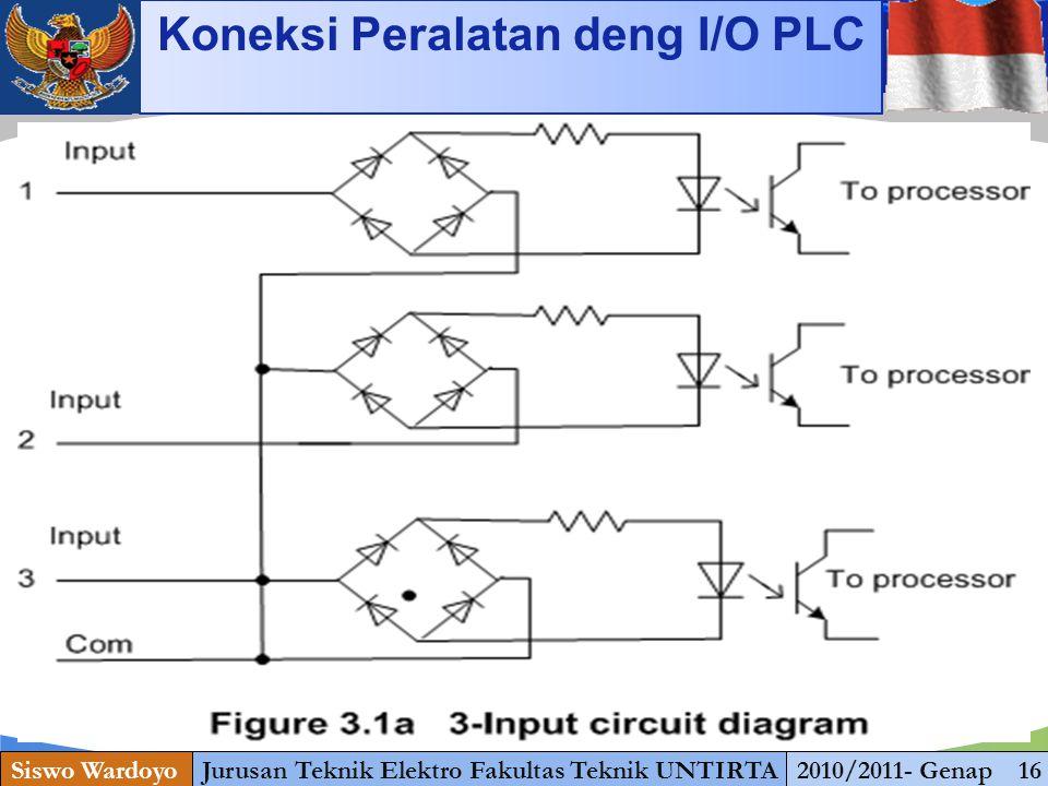 Koneksi Peralatan deng I/O PLC