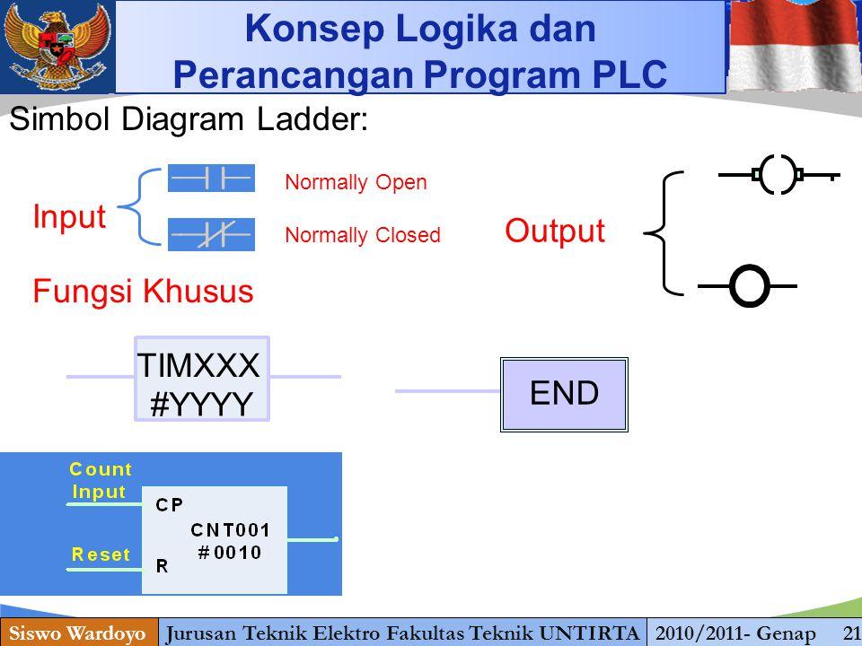 Konsep Logika dan Perancangan Program PLC