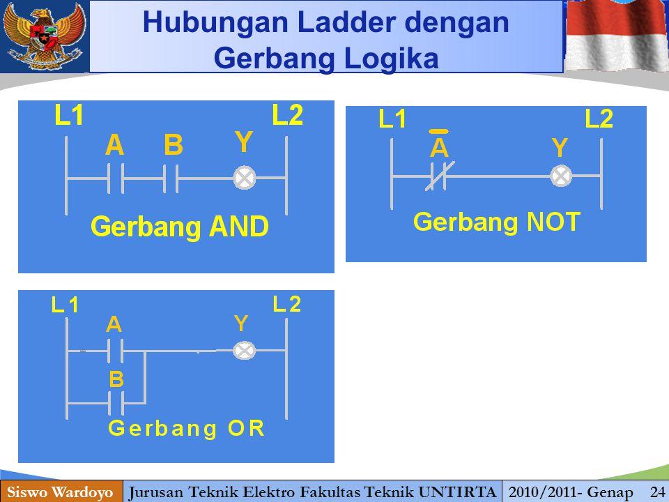 Hubungan Ladder dengan Gerbang Logika