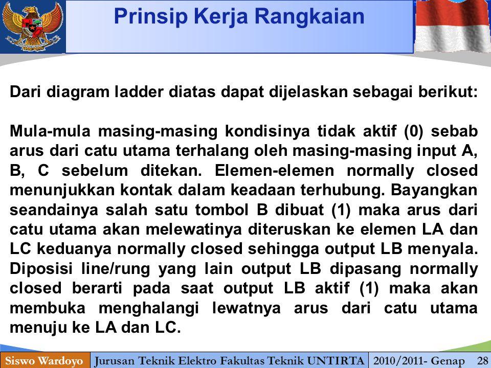 Prinsip Kerja Rangkaian Jurusan Teknik Elektro Fakultas Teknik UNTIRTA