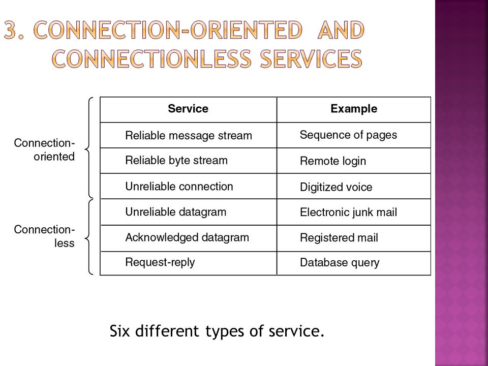 3. Connection-Oriented and Connectionless Services
