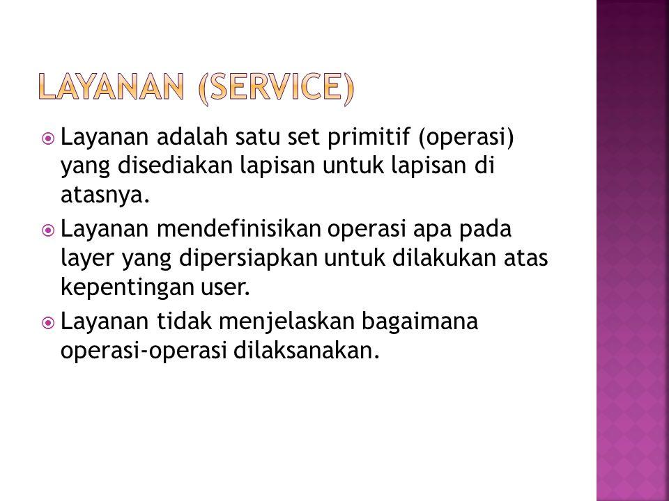 Layanan (Service) Layanan adalah satu set primitif (operasi) yang disediakan lapisan untuk lapisan di atasnya.