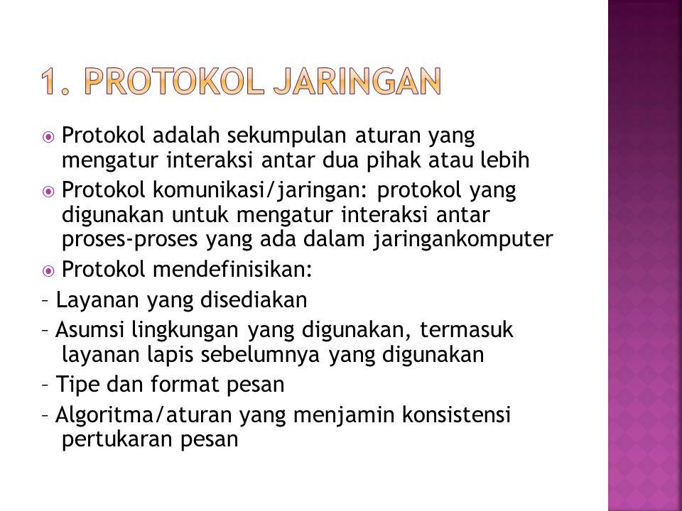 1. Protokol Jaringan Protokol adalah sekumpulan aturan yang mengatur interaksi antar dua pihak atau lebih.