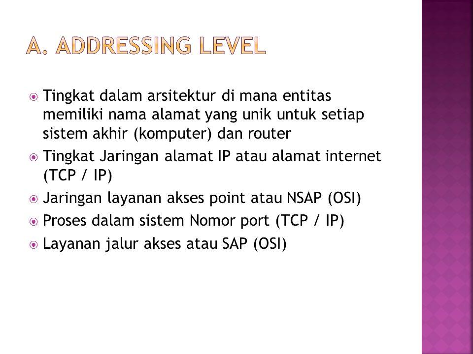 a. Addressing level Tingkat dalam arsitektur di mana entitas memiliki nama alamat yang unik untuk setiap sistem akhir (komputer) dan router.