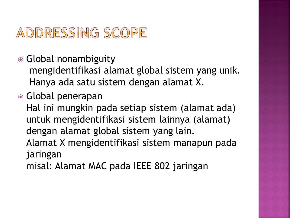 Addressing scope Global nonambiguity mengidentifikasi alamat global sistem yang unik. Hanya ada satu sistem dengan alamat X.