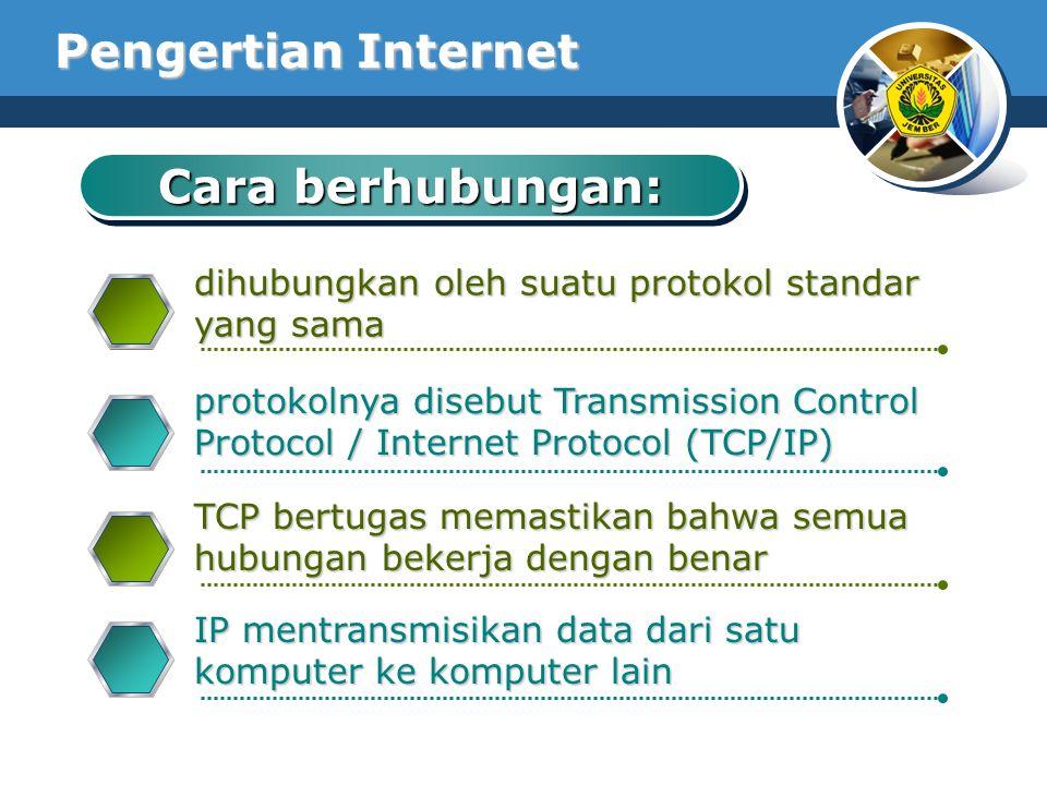Pengertian Internet Cara berhubungan: