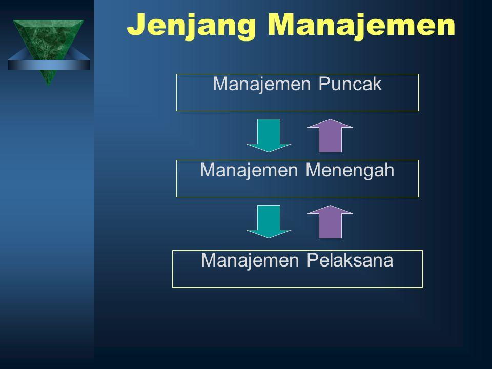 Jenjang Manajemen Manajemen Puncak Manajemen Menengah