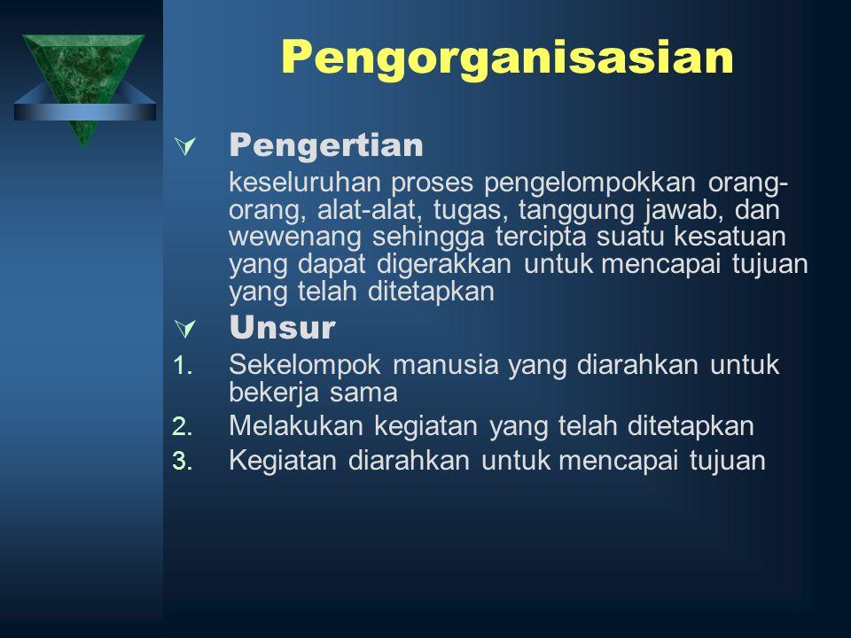 Pengorganisasian Pengertian Unsur