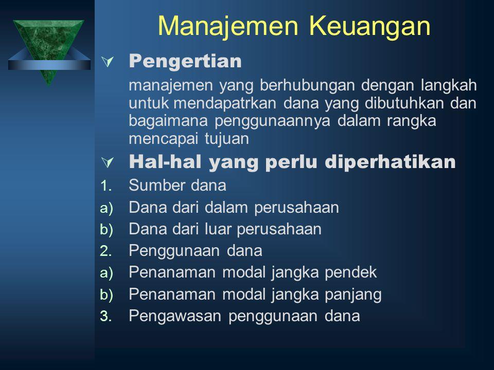 Manajemen Keuangan Pengertian Hal-hal yang perlu diperhatikan
