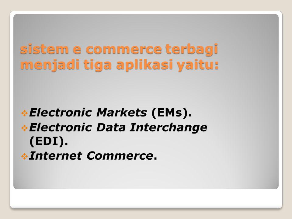 sistem e commerce terbagi menjadi tiga aplikasi yaitu: