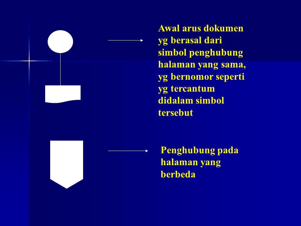 Awal arus dokumen yg berasal dari simbol penghubung halaman yang sama, yg bernomor seperti yg tercantum didalam simbol tersebut