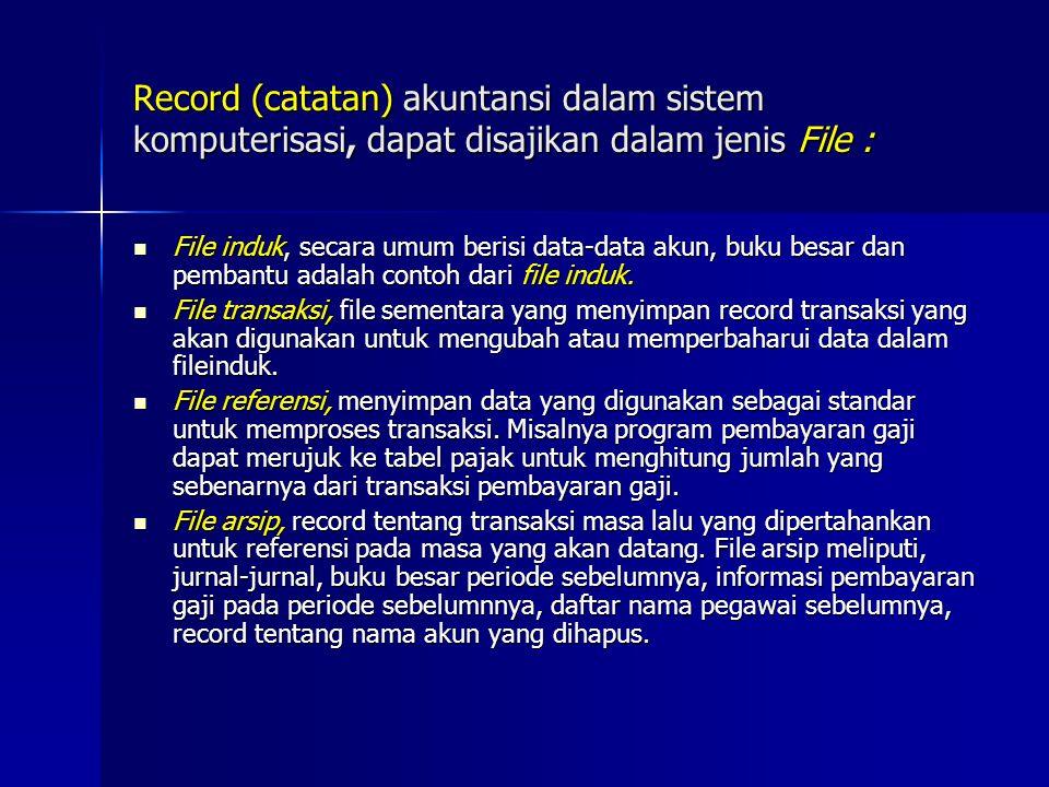 Record (catatan) akuntansi dalam sistem komputerisasi, dapat disajikan dalam jenis File :