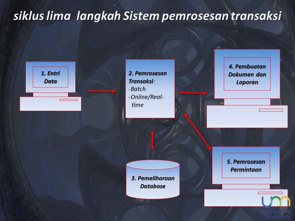 siklus lima langkah Sistem pemrosesan transaksi