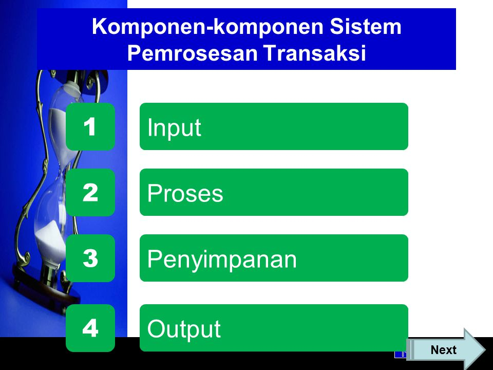 Komponen-komponen Sistem Pemrosesan Transaksi