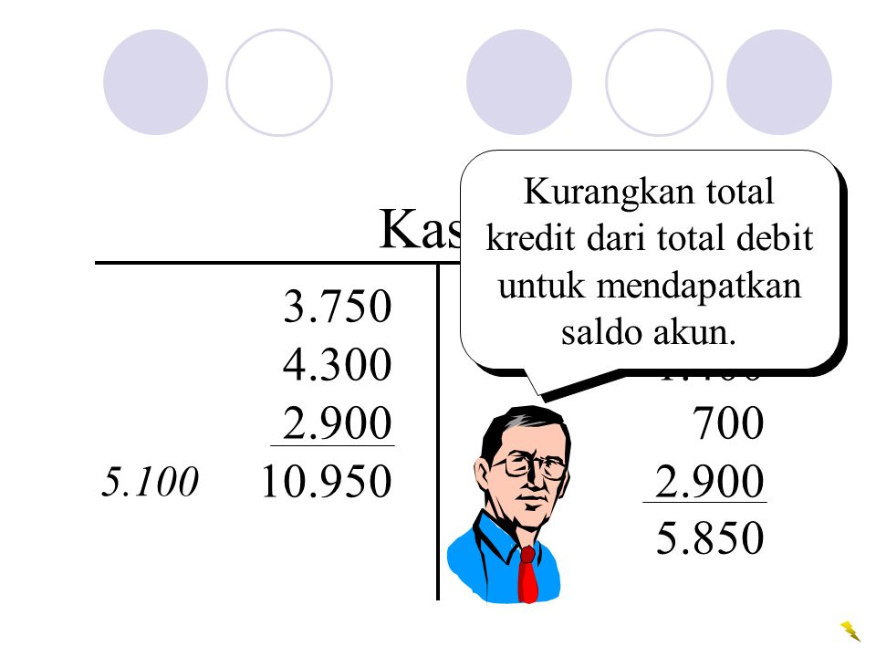 Kurangkan total kredit dari total debit untuk mendapatkan saldo akun.