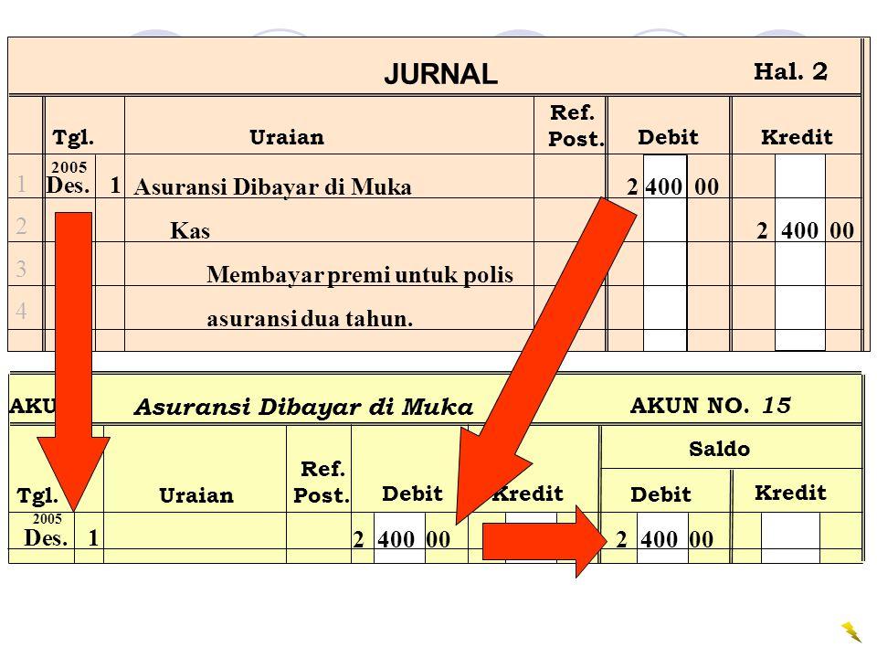 JURNAL Hal. 2 Des. 1 1 2 3 4 Asuransi Dibayar di Muka 2 400 00