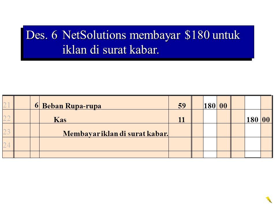Des. 6 NetSolutions membayar $180 untuk iklan di surat kabar.