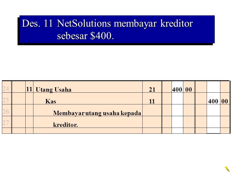 Des. 11 NetSolutions membayar kreditor sebesar $400.