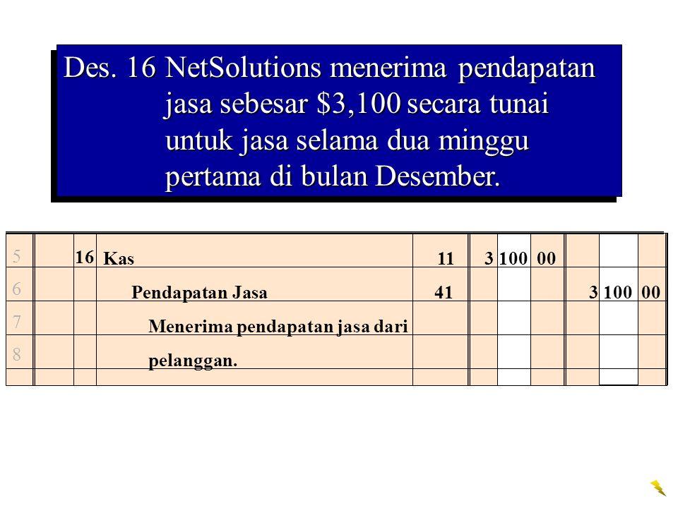 Des. 16 NetSolutions menerima pendapatan jasa sebesar $3,100 secara tunai untuk jasa selama dua minggu pertama di bulan Desember.