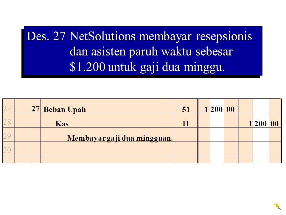Des. 27 NetSolutions membayar resepsionis dan asisten paruh waktu sebesar $1.200 untuk gaji dua minggu.