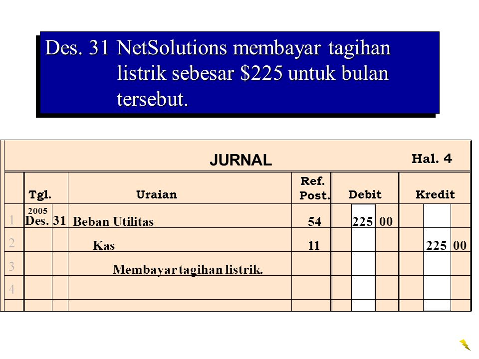 Des. 31 NetSolutions membayar tagihan listrik sebesar $225 untuk bulan tersebut.