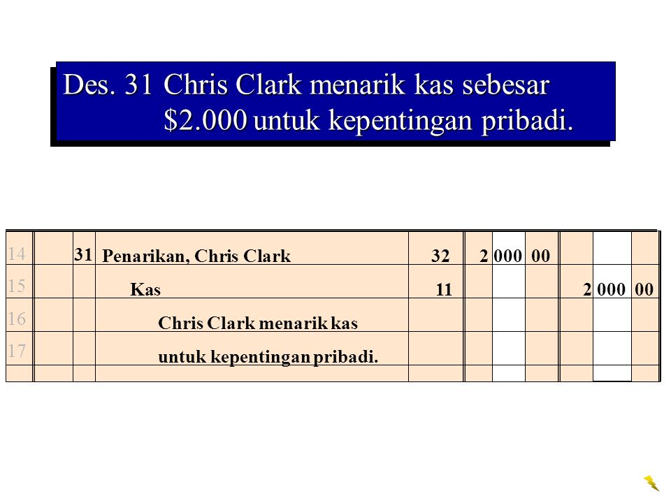 Des. 31. Chris Clark menarik kas sebesar $2