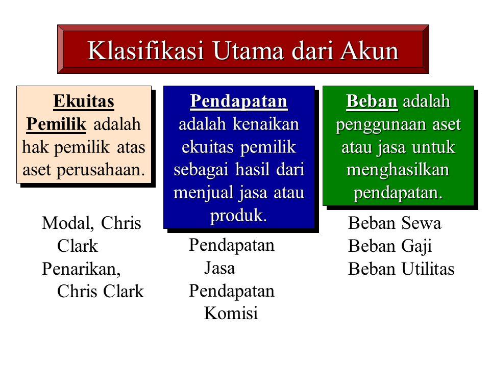 Klasifikasi Utama dari Akun