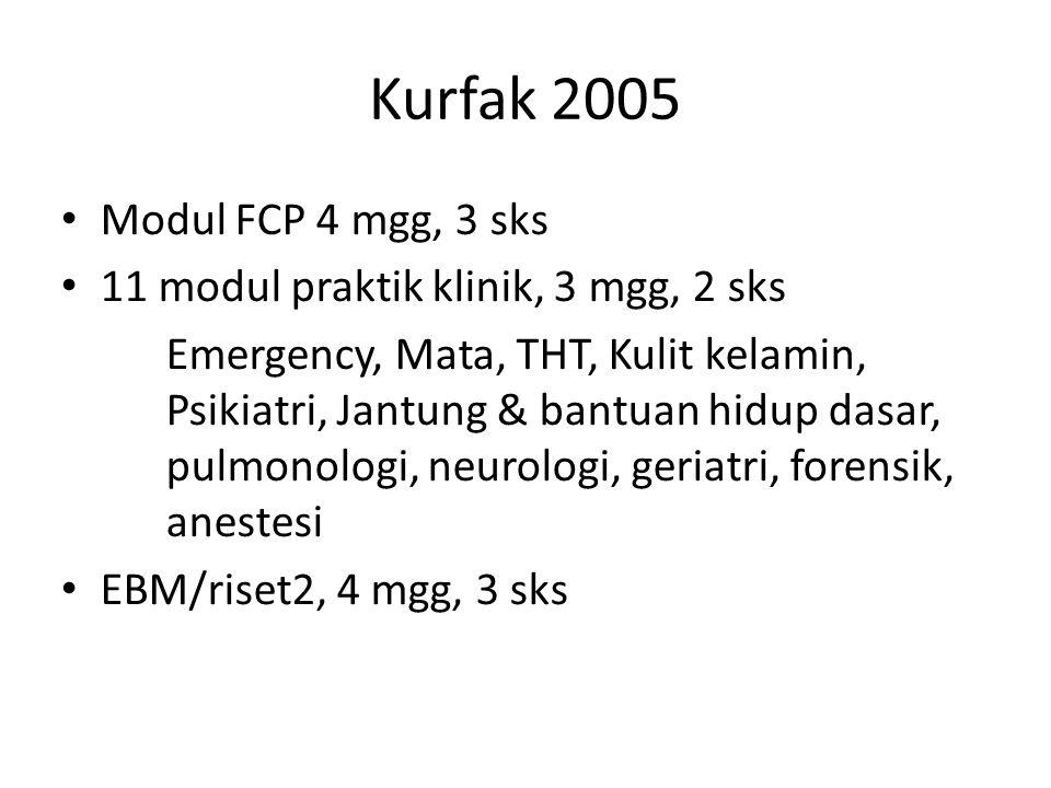 Kurfak 2005 Modul FCP 4 mgg, 3 sks