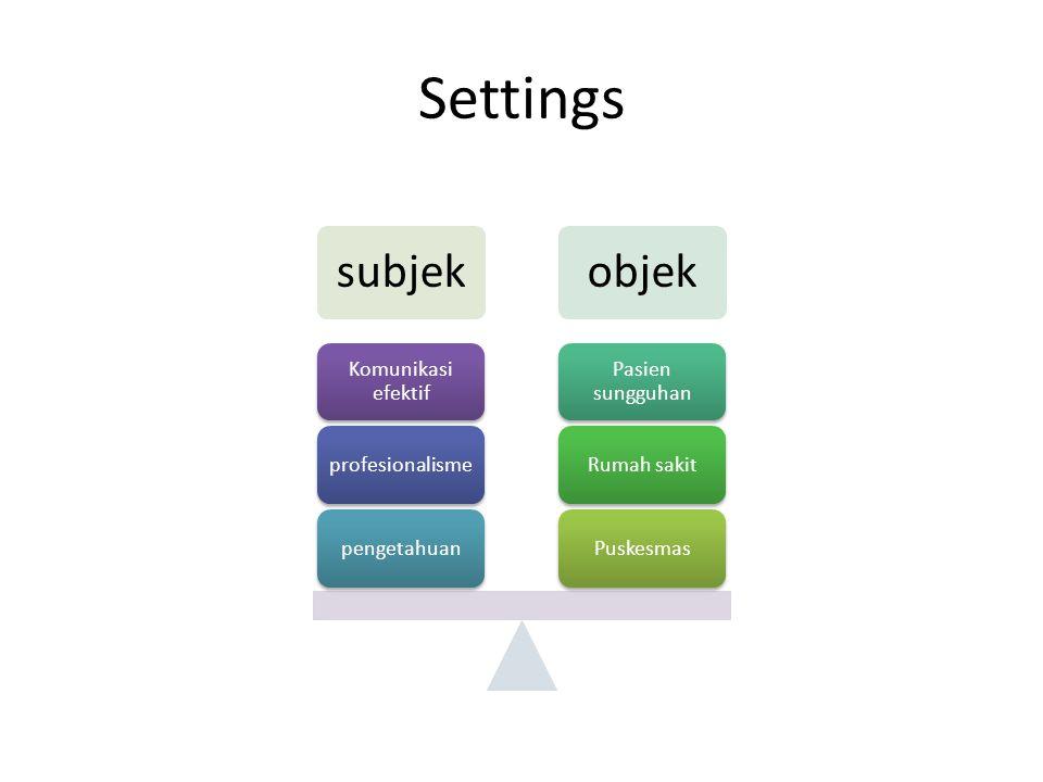 Settings subjek pengetahuan profesionalisme Komunikasi efektif objek
