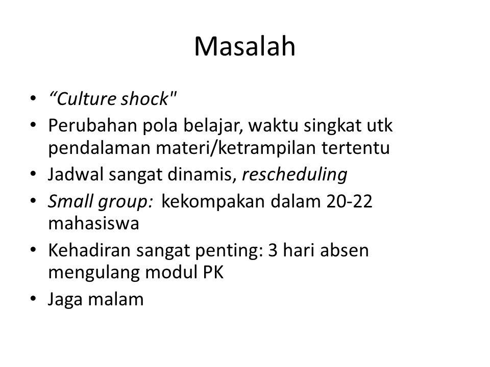 Masalah Culture shock