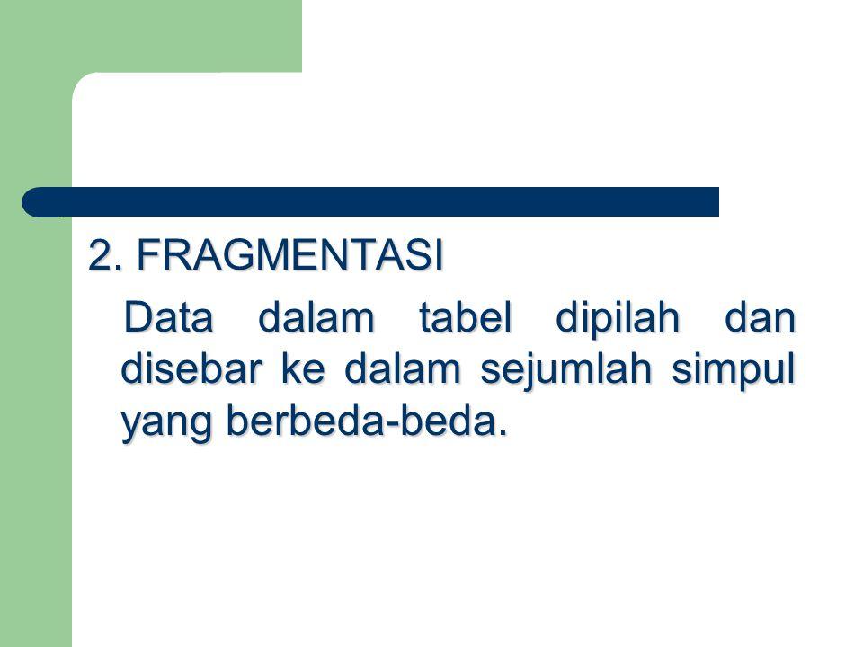 2. FRAGMENTASI Data dalam tabel dipilah dan disebar ke dalam sejumlah simpul yang berbeda-beda.