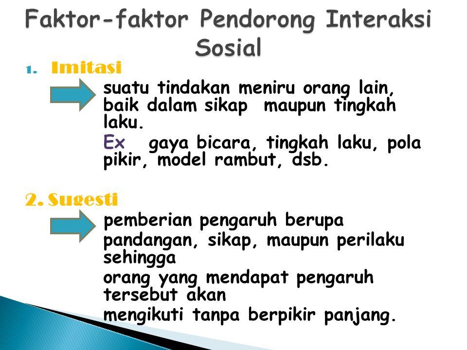 Faktor-faktor Pendorong Interaksi Sosial