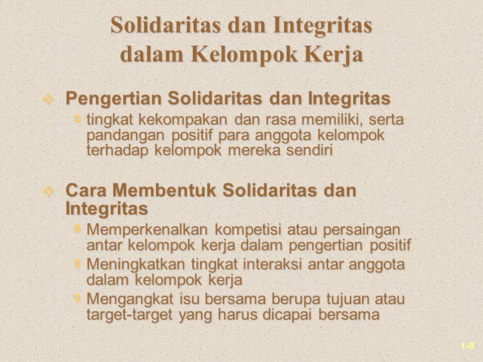 Solidaritas dan Integritas dalam Kelompok Kerja